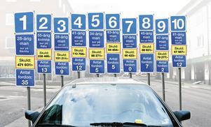 I mars i år listade VLT parkeringsvärstingarna i Västerås. Några har skulder från tidigare år, medan andra har ökat sina parkerings- och bilskattsskulder under det senaste året. Alla på listan behöver dock inte  vara parkeringsmålvakter, även om det är den mest troliga orsaken till skulderna.