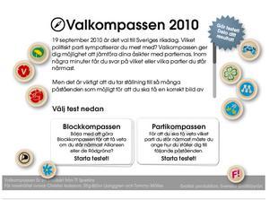 Skärmdump av SVD:s valkompass.