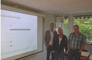 Pontus Backström, Anita Olsson och Tomas Ärlebrant, samtliga Lärarnas Riksförbund, presenterade i dag en rapport om tillståndet för skolan i Sundsvall.