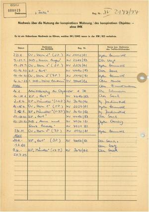 Ett av dokumenten från tyska Stasiarkivet. En besöksliggare där gäster vid Stasis hemliga