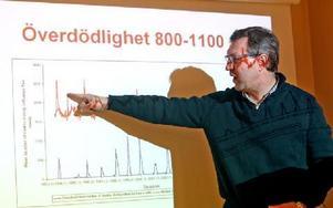 Förra året vaccinerades 60 000 människor i Sverige. Under pandemin 2009-2010 dog 34 personer av influensan i Sverige mot förväntat 60, inga dödsfall i Dalarna. – Vi sparar liv, säger smittskyddsläkaren Anders Lindblom vid Falu lasarett. FOTO: JOHNNY F