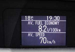 Det krävs mycket varsam körning för att ens komma i närheten av fabrikens bränsleförbrukningsuppgifter. Så här slutade vår testvecka – 0,82 liter milen trots en medelhastighet på bara 70 kilometer i timmen.