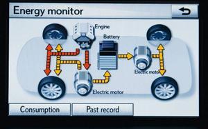 RX450h är en så kallad fullhybrid och på instrumentpanelens bildskärm går det att följa hur det avancerade styrsystemet jobbar för att ta vara på bromsenergi och hur batterier, bensinmotor och elmotorer samarbetar.