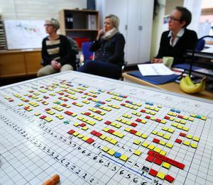 Framtiden är en tillbakagång till gamla planeringsmetoder. Yvonne Andersson, Ulrika Andersson och Kristin Eriksson saknar inte det IT-baserade systemet som styrde allt i detalj.