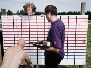 Resultaten skrevs noggrant upp på poängtavlan. Efter andra hoppet ledde laget från Finland.
