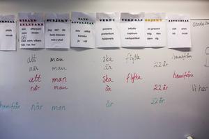 SFI-utbildning i Nacksta.