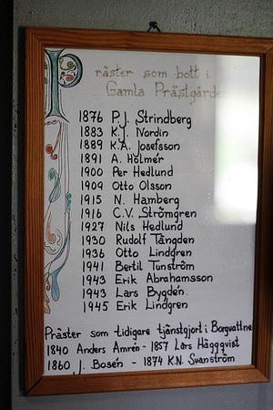 Utanför varje rum sitter en tavla med kort information som påminner övernattaren om vad den gett sig in på. Här är en tavla med namnen på de präster som bott på gården under åren.