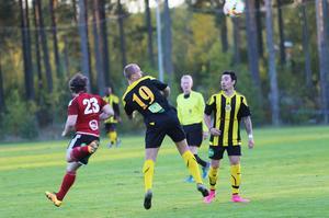 Ivan Levoshko (nickar) och Kim Vestin, fyrans hetaste anfallsduo som tillsammans gjort 32 mål.
