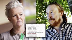 Furuviks vd Nina Tano och Lars Winnerbäck.