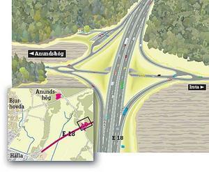 Trafikplats Anundshög. Så här kan en korsning på utbyggda E18 se ut, med Anundshög lättillgängligt. Skissen visar en utblick från Hälla mot Stockholm. Vägen som passerar under - och ansluter via ramper till - E18 går norrut mot Anundshög (vänster på skissen är norr) och söderut mot Irsta. Informationstavlor visar Anundshög och Västerås.