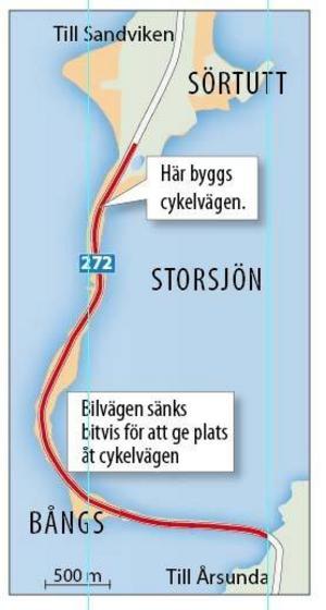 Grafik: Lars Bergsten