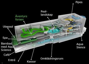 Peab:s bild över Kokpunktens äventyrsbad.