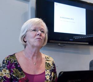 Pengar för at handla. LO:s ordförande Wanja Lundby-Wedin presenterade förbundens gemensamma lönekrav och menade att höjda löner stärker samhällsekonomin.foto: scanpix