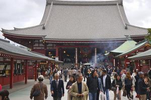 Senso-ji-templet från 600-talet är Tokyos mest besökta tempel.