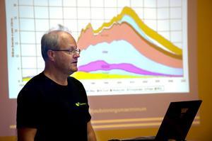 Anders Thuresson, projektledare för Medvetna val som står bakom initiativet med Klimatpiraterna.