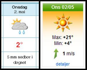 Så här såg yr:s och Forecas prognoser för den 2 maj ut i morse.