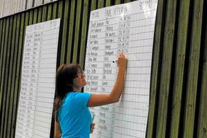 Tävlingsledare Jessica Linnman har haft några hektiska SM-dagar. Foto: Niclas Bergwall