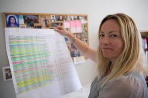Hannele Mustonen har nu klart med fördelningen av de sommarjobb som Smedjebackens kommun erbjuder i samarbete medföreningar och organisationer.