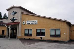 Flicka glömdes bort på Gruvrisskolan under måndagen i en och en halv timme fram till hämtning.                                                                                               Foto: Pär Sönnert
