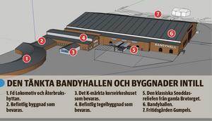 Om bandyklubben får köpa Bro 4:4 kommer den nya bandyhallen att byggas ihop med befintliga byggnader på SJ-området.