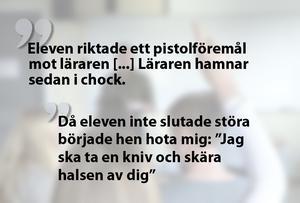 Sedan 2010 har Arbetsmiljöverket fått in elva anmälningar om hot eller våld i Gävle kommuns skolor. Här är citat ur två av dem där den drabbade är en lärare.