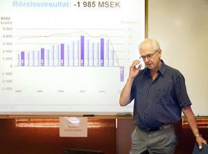 NEGATIVA RESULTAT. Peter Gossas, vd SMT, presenterade på fredagen Sandviks andra kvartalsrapport. Som väntat går koncernen blev brakförlust. Men rörelseresultatet på minus 2 miljarder var ändå mindre än vad marknaden väntat sig och aktien steg.