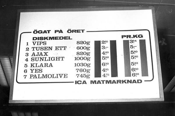 1971. Koll på öret på Ica matmarknad i Sigma.