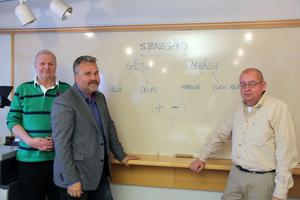 Vad betyder Stenegård för dig och kommunen? På fredag får folk möjlighet att säga vad de tycker till kommunpolitikerna, från vänster Tomas Wandel (SRD), Bosse Hedin (S) och Erik Nygren (M). Till gruppen hör också Ingela Gustavsson (V) och David Wahlund (MP).