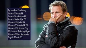 Här är Syrianska-tränaren Fredrik Gieseckes annorlunda upplägg med försäsongsmatcher som börjar först i mars.